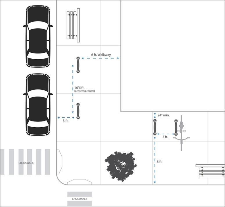 bike-parking-setback-diagram